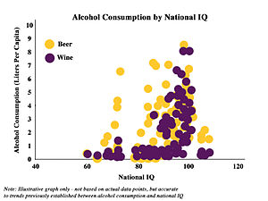 Cognitive epidemiology - Image: Alcohol IQ Graph
