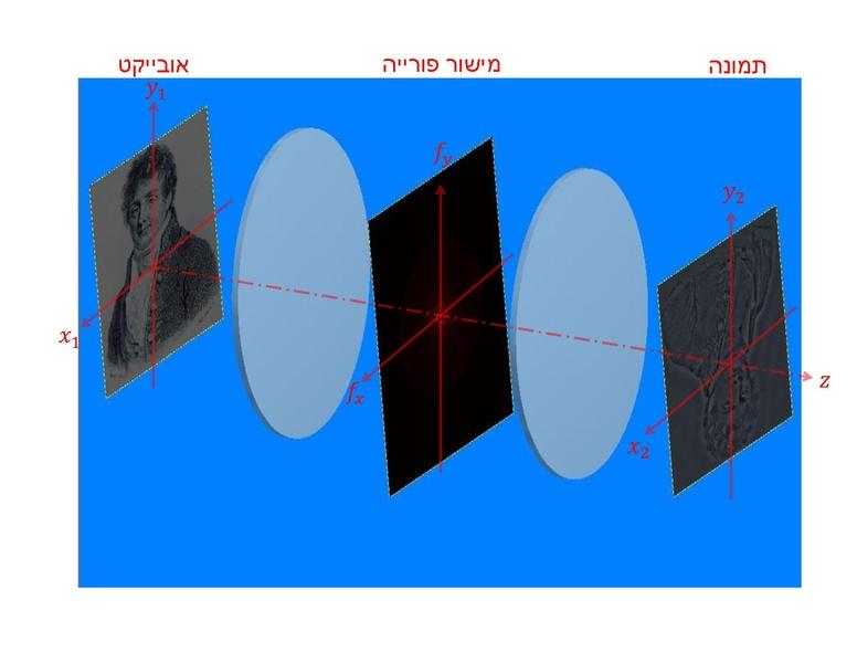 objektorientierte programmierung spielend gelernt mit dem java hamster modell