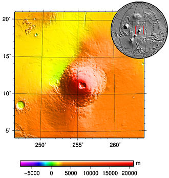 Ascraeus Mons - Colorized MOLA topography of Ascraeus Mons and its neighbourhood. Note the broad lava aprons at the southwestern and northeastern edges of the volcano. Also, note that the surrounding lava plains to the northwest have a much lower elevation than plains to the southeast.