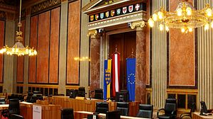 Federal Council (Austria) - Image: Austrian Parliament Building the Federal Council of Austria