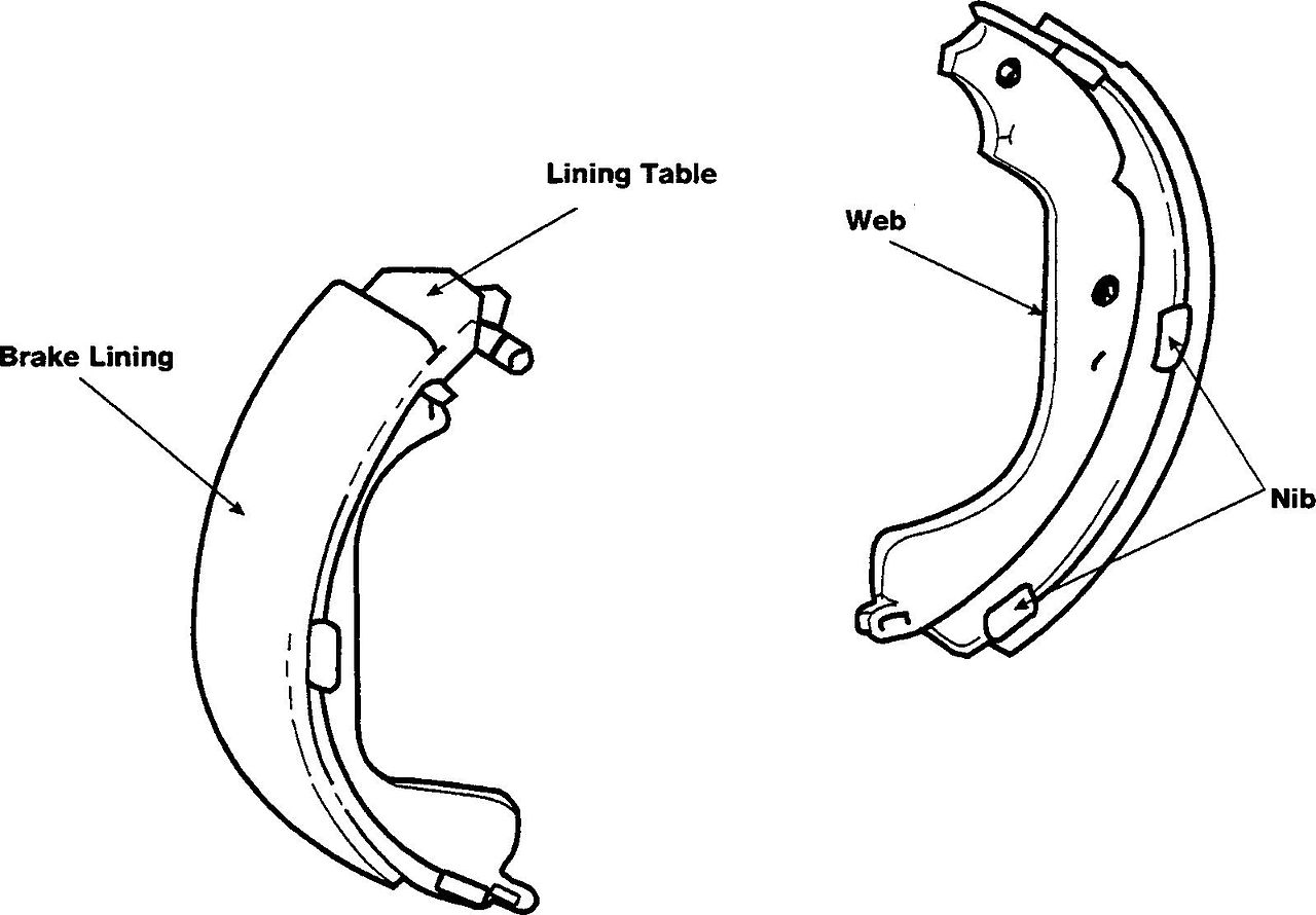 Brake Shoes Ford Focus