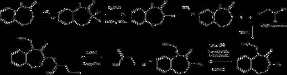 Benazepril (Lotensin) Wikipedia