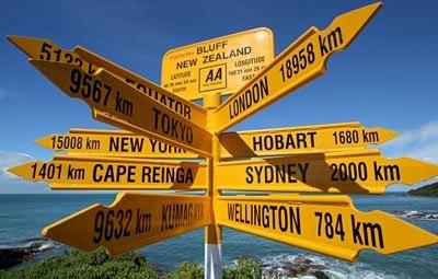 Bluff signpost