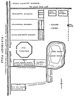 "The Theatre - Ground plan of The Theatre. The ""common sewer"" is now marked by Curtain Road, and the ""ditch from the horse-pond"" by New Inn Yard"