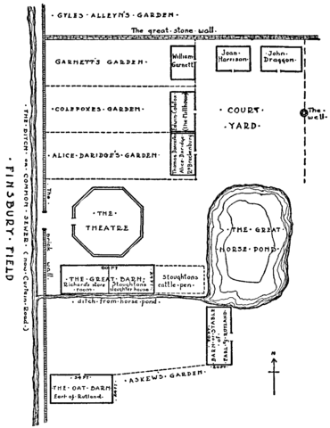 Burbage's Theatre, Holywell, London - site plan