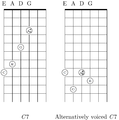 C7 chord and alternative voicing for EADG (standard and all-fourths) tuning for six string guitar.png