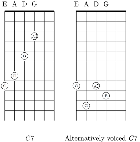 File:C7 chord and alternative voicing for EADG (standard and all ...