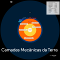 Camadas Mecânicas da Terra à escala.png