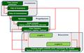 Change Management percorso tipico programma.PNG