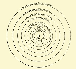 Copernican heliocentrism Concept that the Earth rotates around the Sun
