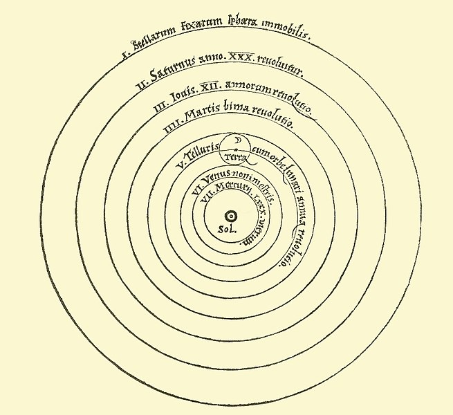 File:Copernican heliocentrism diagram-2.jpg