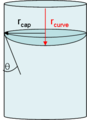 Curvature and contact angle.png