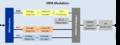 DRM-Modulator.png
