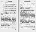 De Übersicht Russ Reich 1787 (JMR Lenz) 048.jpg