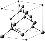 The conventional unit cell of the diamond crystal structure.