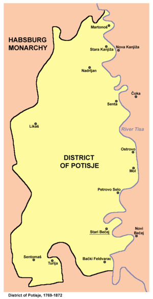 District of Potisje - District of Potisje, 1769-1872
