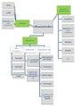 Einteilung der Wissenschaft bei Aristoteles.doc.pdf
