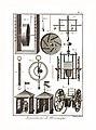 Encyclopédie méthodique - Planches, T8,Pl443-Amusemens-6-7.jpg