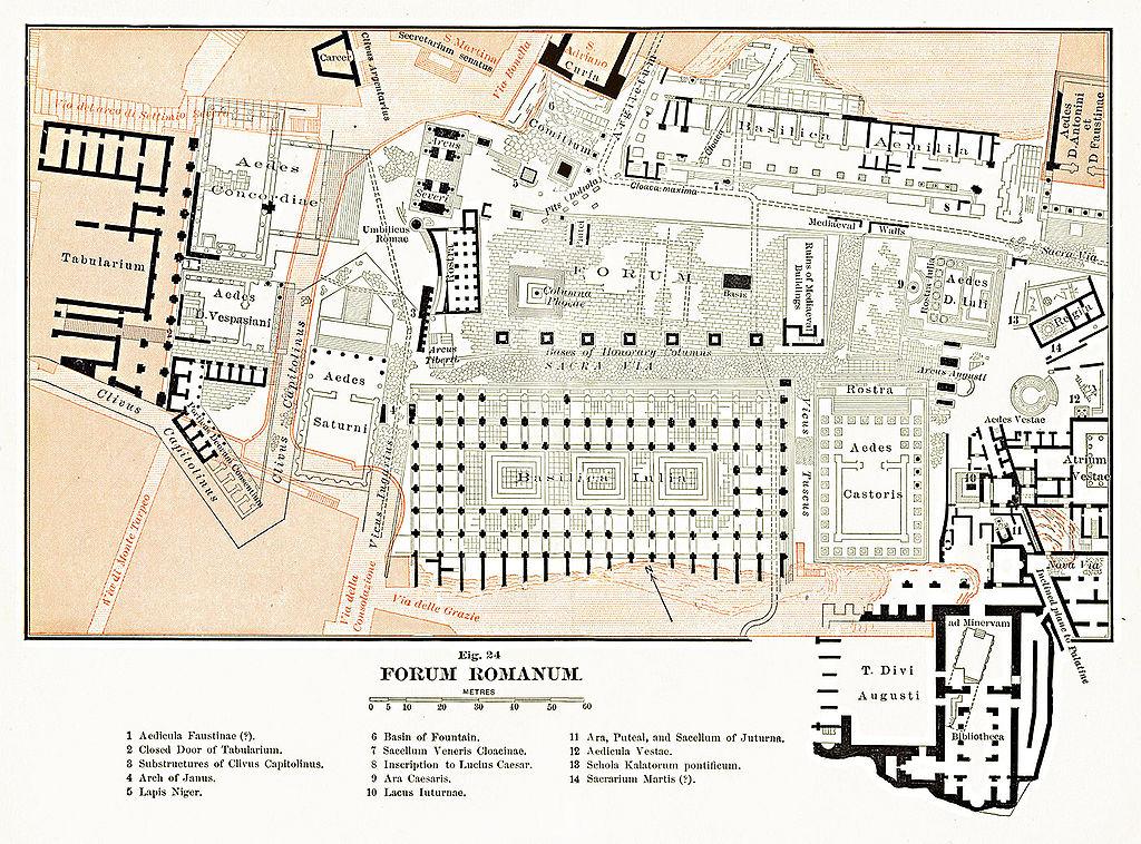 Plan du Forum Romain avec les monuments antiques.