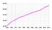 France demographie