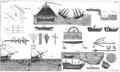 Franklin 1786 Sundry Maritime Observations.png