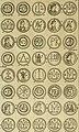 Historia Byzantina duplici commentario illustrata - prior, Familias ac stemmata imperatorum constantinopolianorum, cum eorundem augustorum nomismatibus, and aliquot iconibus - praeterea familias (14581301457).jpg