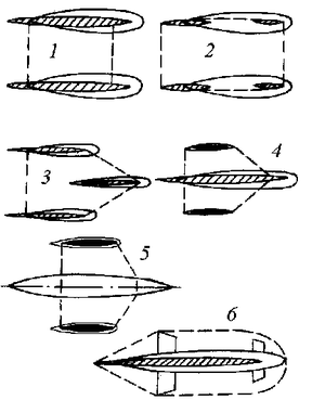 Multihull - Image: Hull arrangements for small waterplane area multihull ships