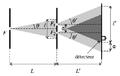 Interférences d'atomes d'hélium - ter.png
