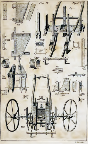 Jethro Tull (agriculturist) - Image: Jethro Tull seed drill (1762)