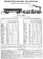 K.W.St.E. Fahrplan Oktober 1849.png