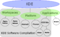 KDE brand map.png