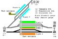 Kitayamagata-kounai EN.png