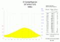 Klimadiagramm-El Golea-Algerien-metrisch-deutsch.png