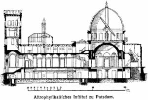 Leibniz Institute For Astrophysics Potsdam Wikipedia