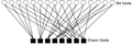 Lpdc bipartite graph.PNG