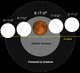 Lunar eclipse chart close-10dec21.png