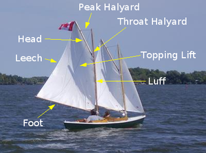 Topping lift - A small schooner with its parts enumerated; the topping lift is shown joining near the end of the boom and the top of the main mast.