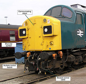 Multiple working - Blue Star multiple working equipment as seen on a Class 40 locomotive