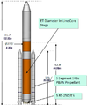 NASA SLS ref config Feb 2011.png