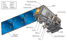 NPP On-Orbit Configuration.png