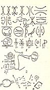 Examples of Nsibidi symbols