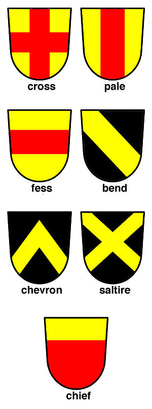 Ordinary (heraldry) - Ordinaries
