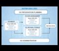 OuterOAIS DigitalPreservation.png