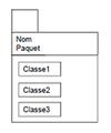 Paquet UML.png