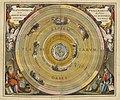 Planisphaerium Ptolemaicum siue machina orbium mundi ex hypothesi Ptolemaica in plano disposita (2709983277).jpg