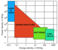 Power-energy for energy storage systems.png