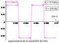 Premier ordre non fondamental à transfert statique nul comme dérivateur d'un triangulaire - ter.png