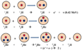 Proton–proton chain reaction.png