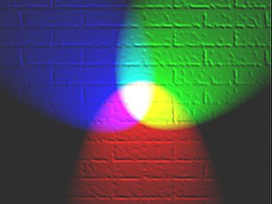 Shades of yellow - Red, green and blue lights, representing the three basic additive primary colors of the RGB color system, red, green, and blue.  Pure yellow light is composed of equal amount of red and green light.