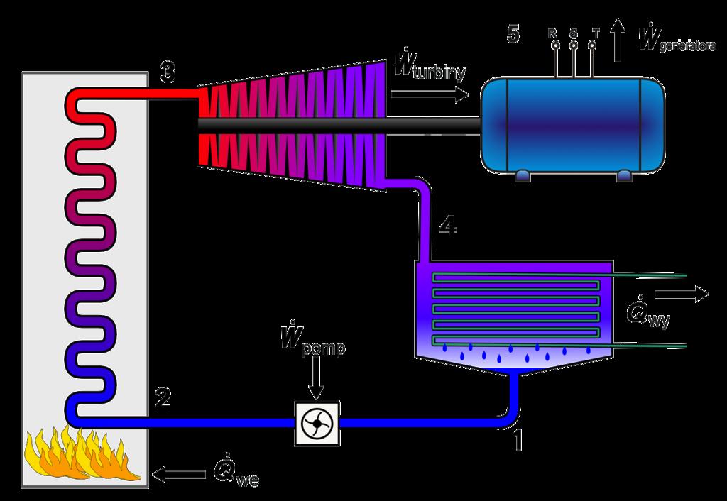thorium engine diagram kaskuser ini sumbang ide untuk solusi energi masa depan  kaskuser ini sumbang ide untuk solusi energi masa depan
